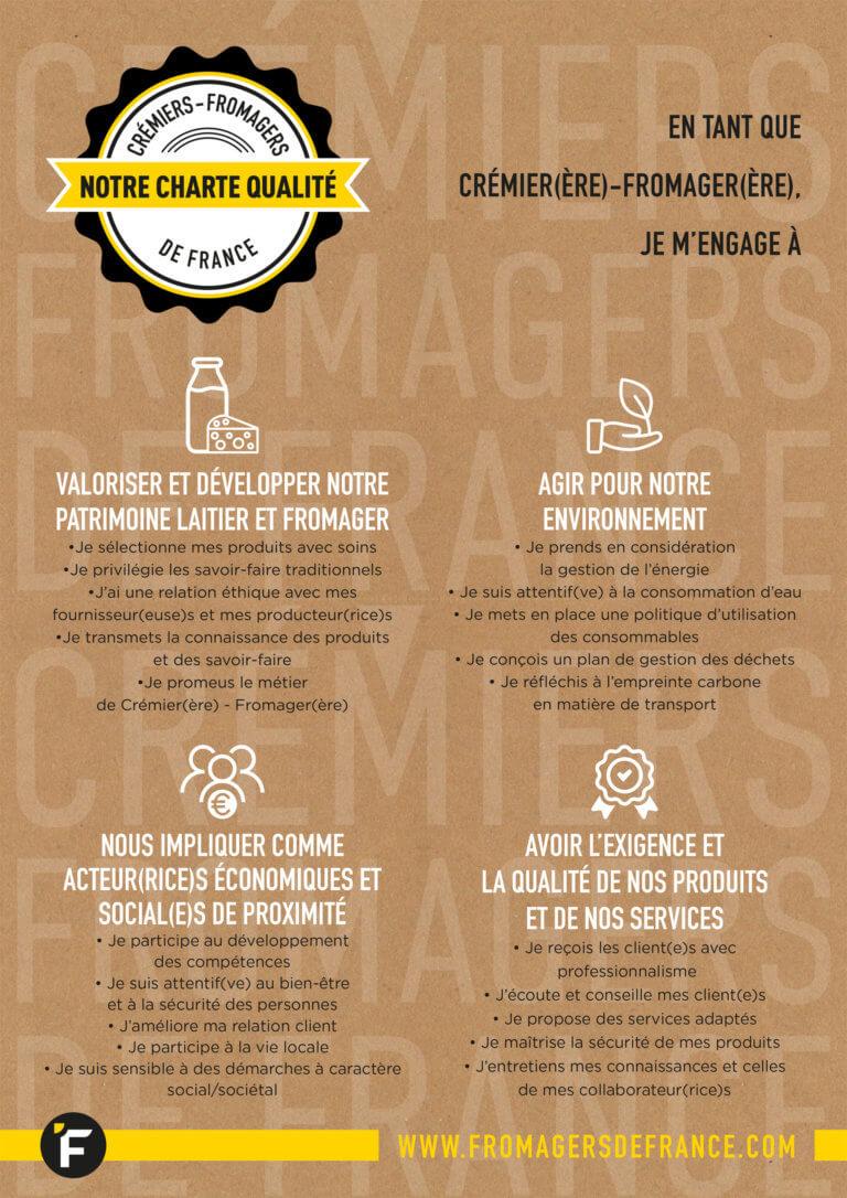 Affiche FFF